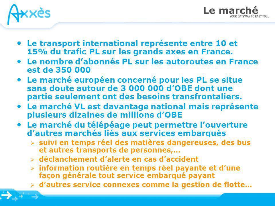 Le marché Le transport international représente entre 10 et 15% du trafic PL sur les grands axes en France.