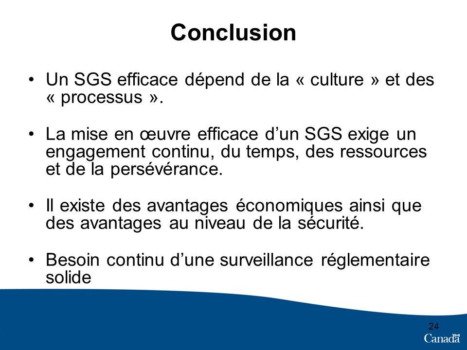Conclusion Un SGS efficace dépend de la « culture » et des « processus ».