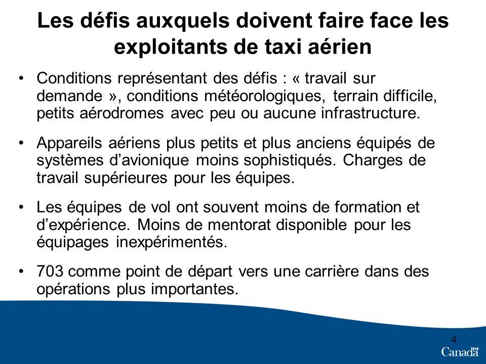 Les défis auxquels doivent faire face les exploitants de taxi aérien