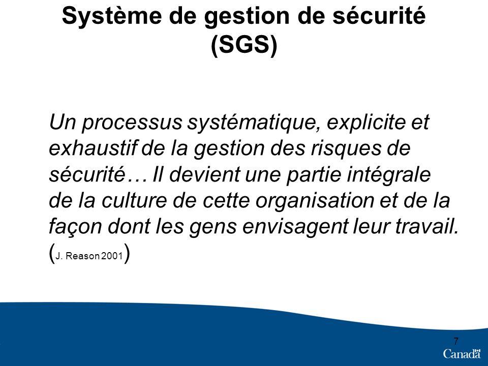 Système de gestion de sécurité (SGS)