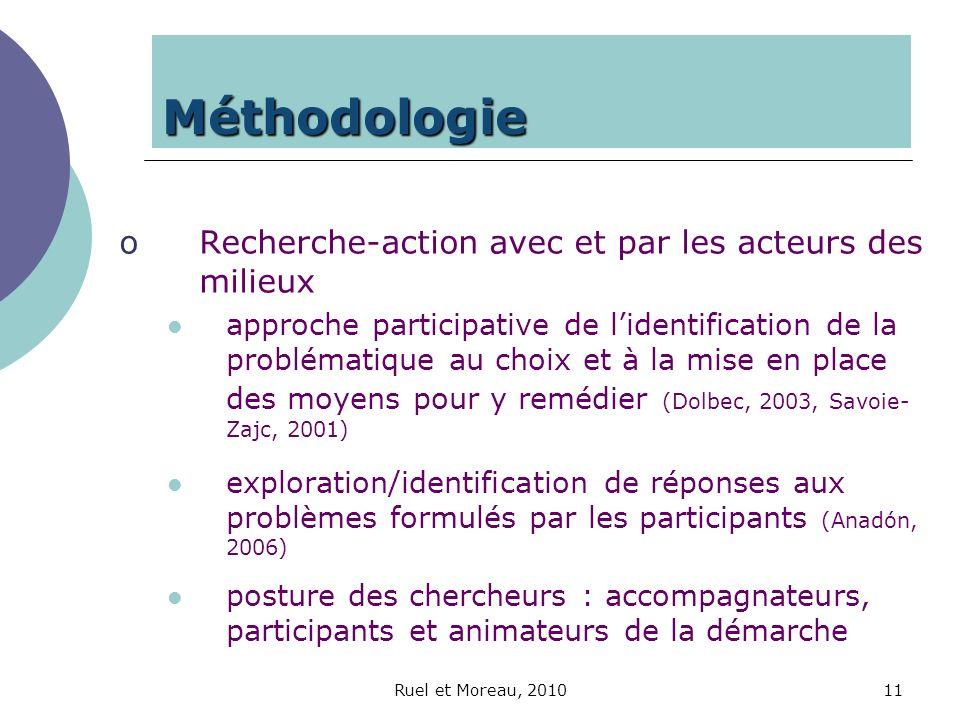 Méthodologie Recherche-action avec et par les acteurs des milieux