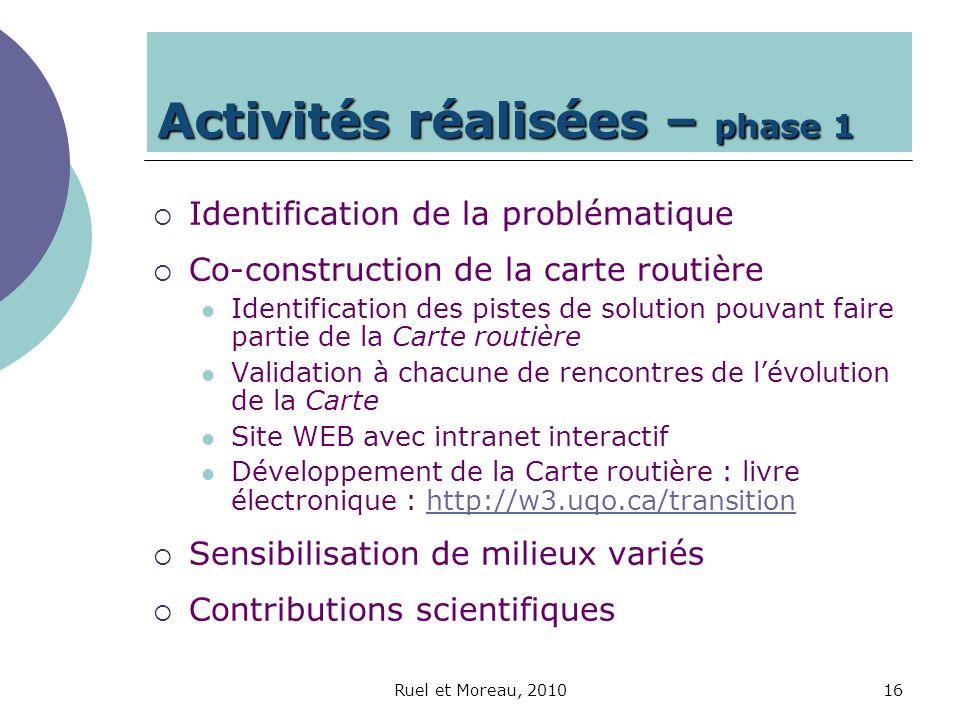 Activités réalisées – phase 1
