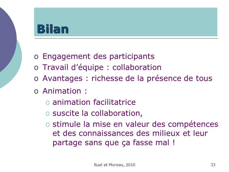 Bilan Engagement des participants Travail d'équipe : collaboration