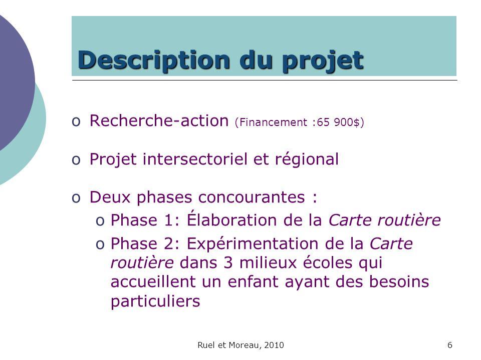 Description du projet Recherche-action (Financement :65 900$)