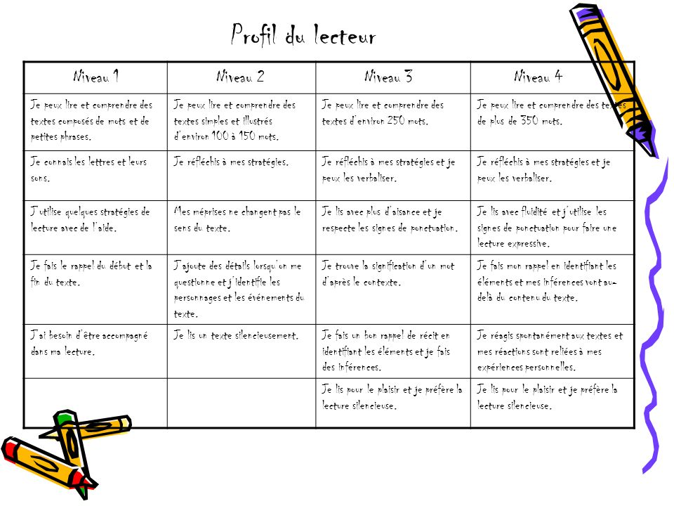 Rencontres niveau 2 pdf