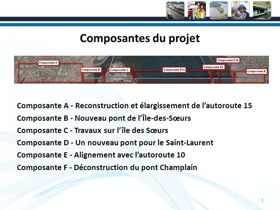 Composantes du projet Composante A - Reconstruction et élargissement de l'autoroute 15. Composante B - Nouveau pont de l'Île-des-Sœurs.