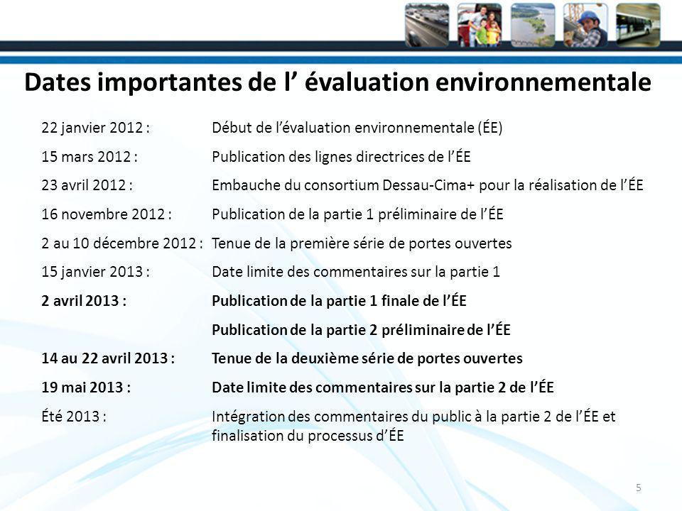 Dates importantes de l' évaluation environnementale
