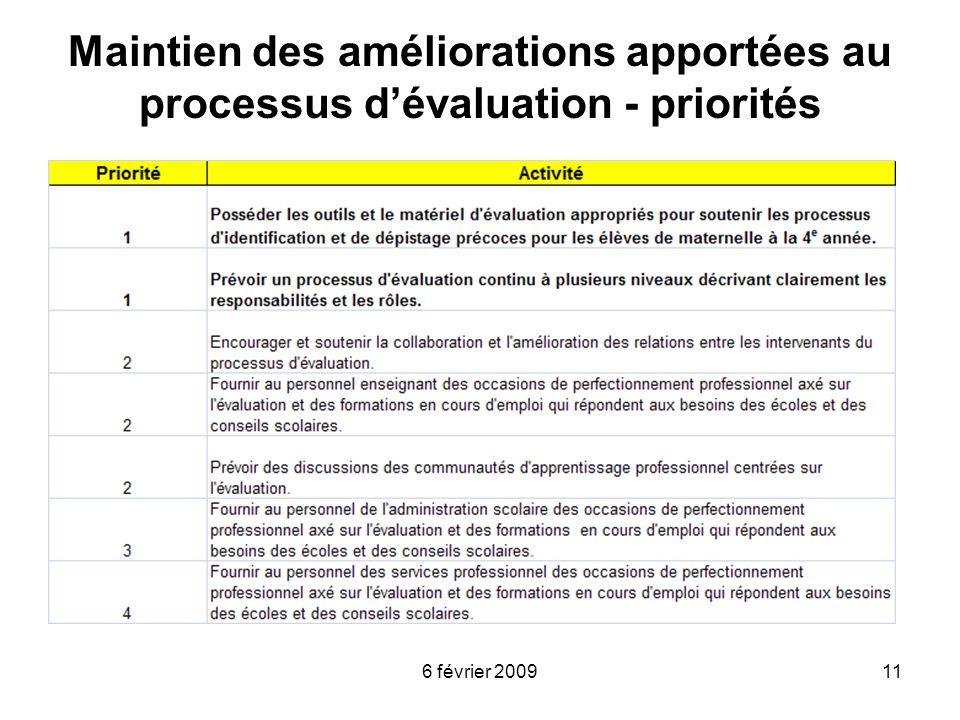 Maintien des améliorations apportées au processus d'évaluation - priorités