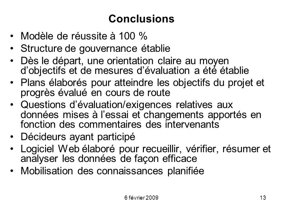 Conclusions Modèle de réussite à 100 %