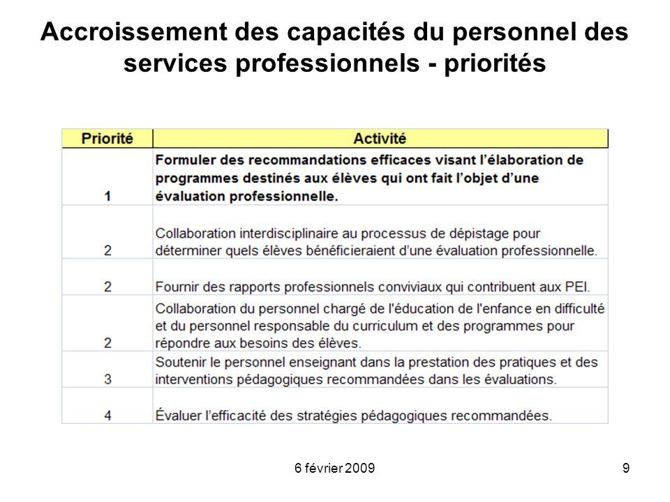 Accroissement des capacités du personnel des services professionnels - priorités
