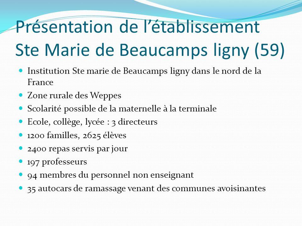 Présentation de l'établissement Ste Marie de Beaucamps ligny (59)