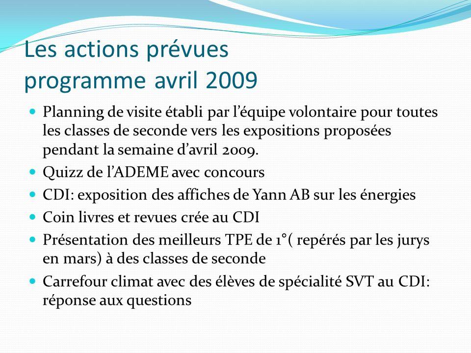 Les actions prévues programme avril 2009