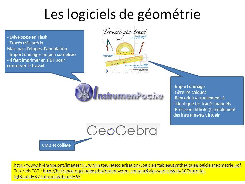 Les logiciels de géométrie