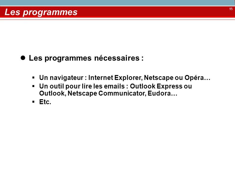 Les programmes Les programmes nécessaires :
