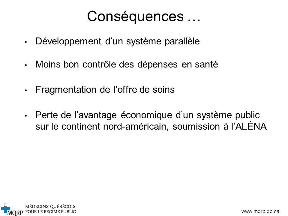 Conséquences … Développement d'un système parallèle