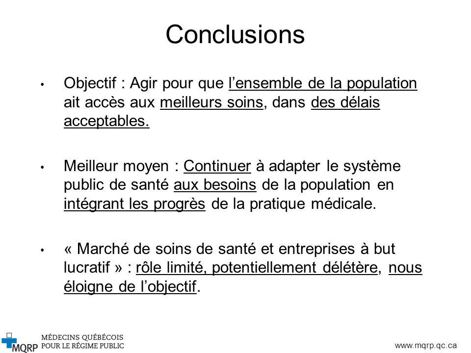 Conclusions Objectif : Agir pour que l'ensemble de la population ait accès aux meilleurs soins, dans des délais acceptables.
