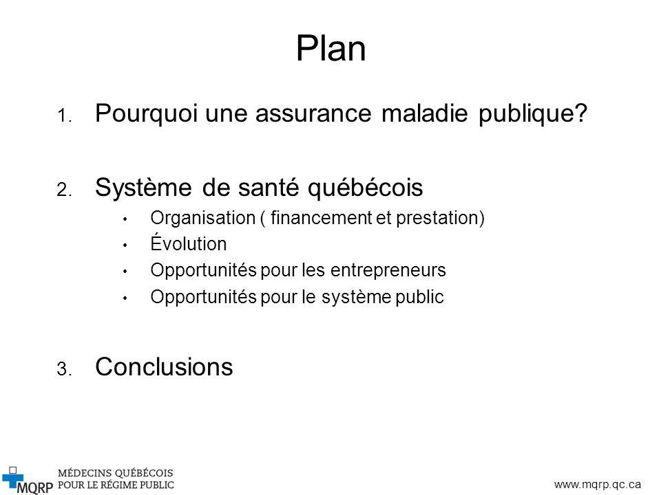Plan Pourquoi une assurance maladie publique