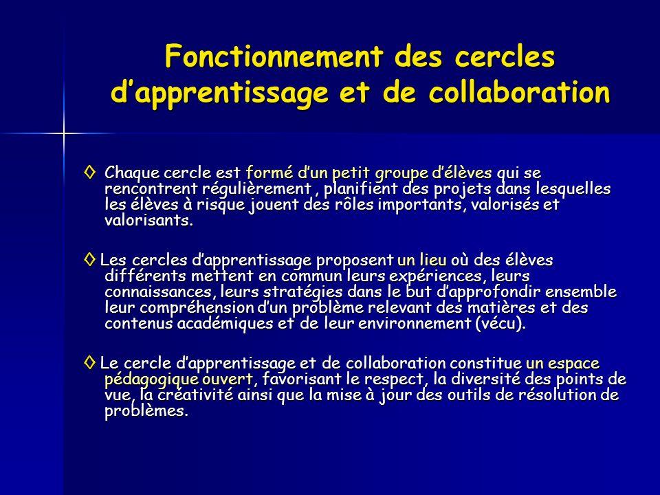 Fonctionnement des cercles d'apprentissage et de collaboration