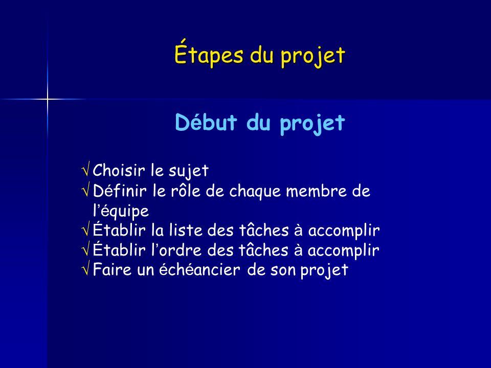 Étapes du projet Début du projet  Choisir le sujet
