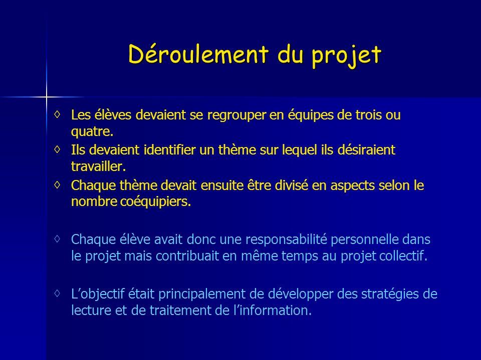 Déroulement du projet ◊ Les élèves devaient se regrouper en équipes de trois ou quatre.