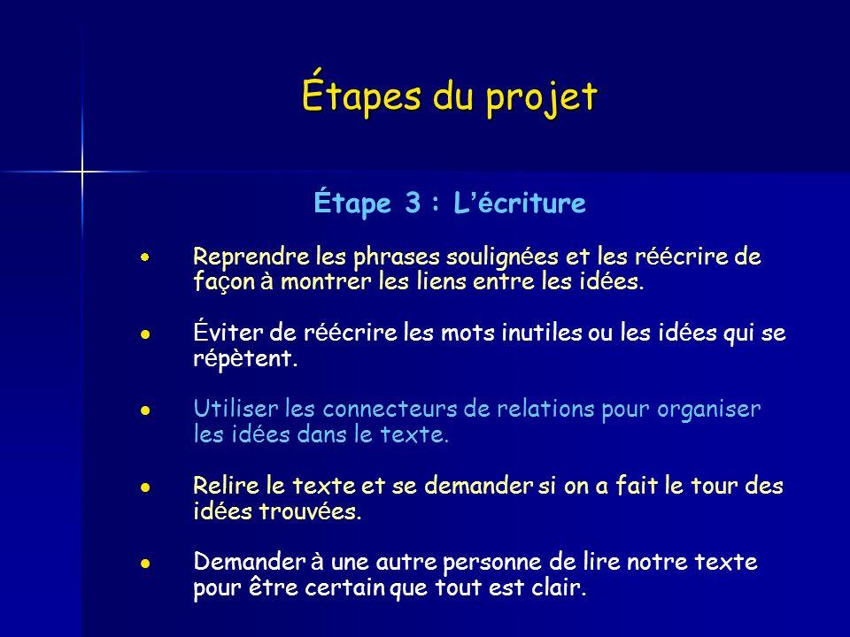 Étapes du projet Étape 3 : L'écriture