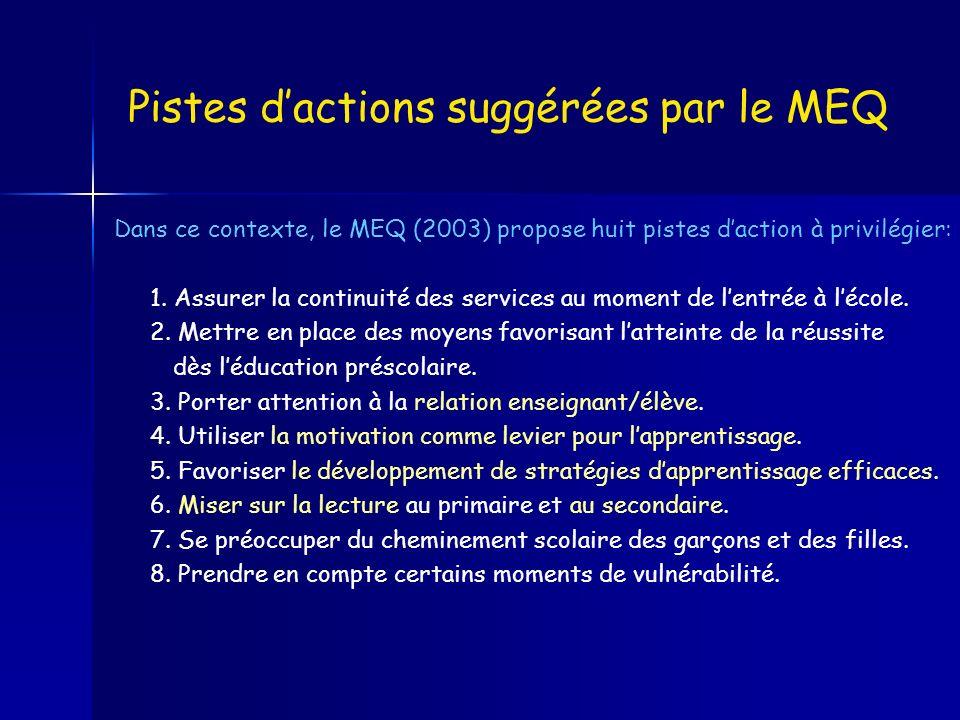 Pistes d'actions suggérées par le MEQ