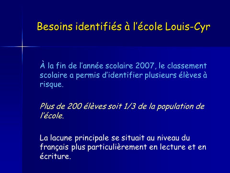 Besoins identifiés à l'école Louis-Cyr