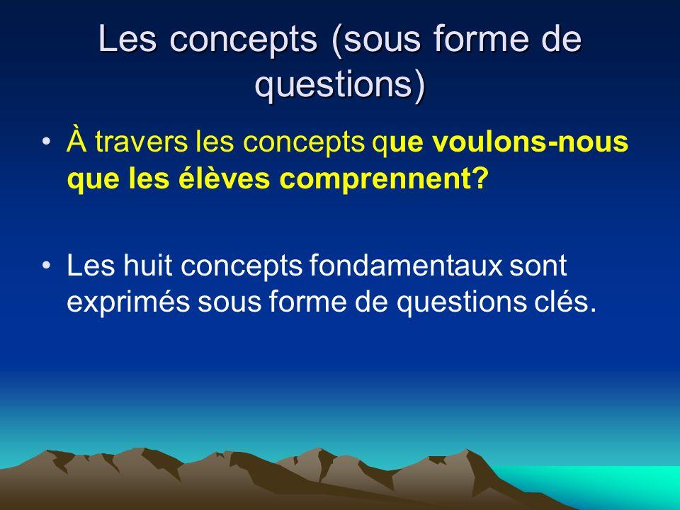 Les concepts (sous forme de questions)