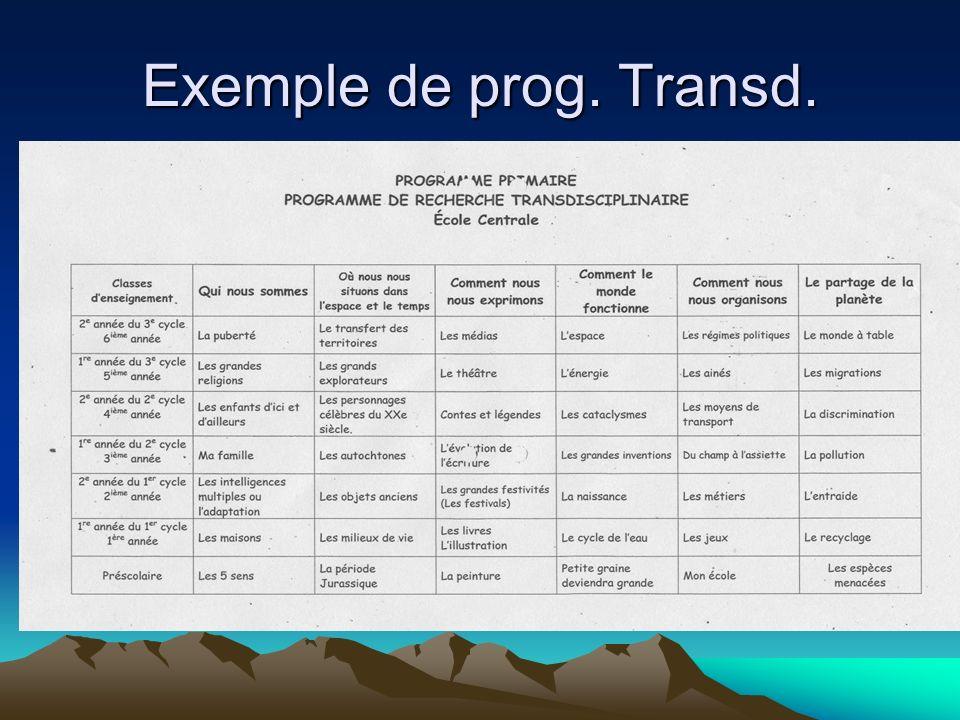 Exemple de prog. Transd.