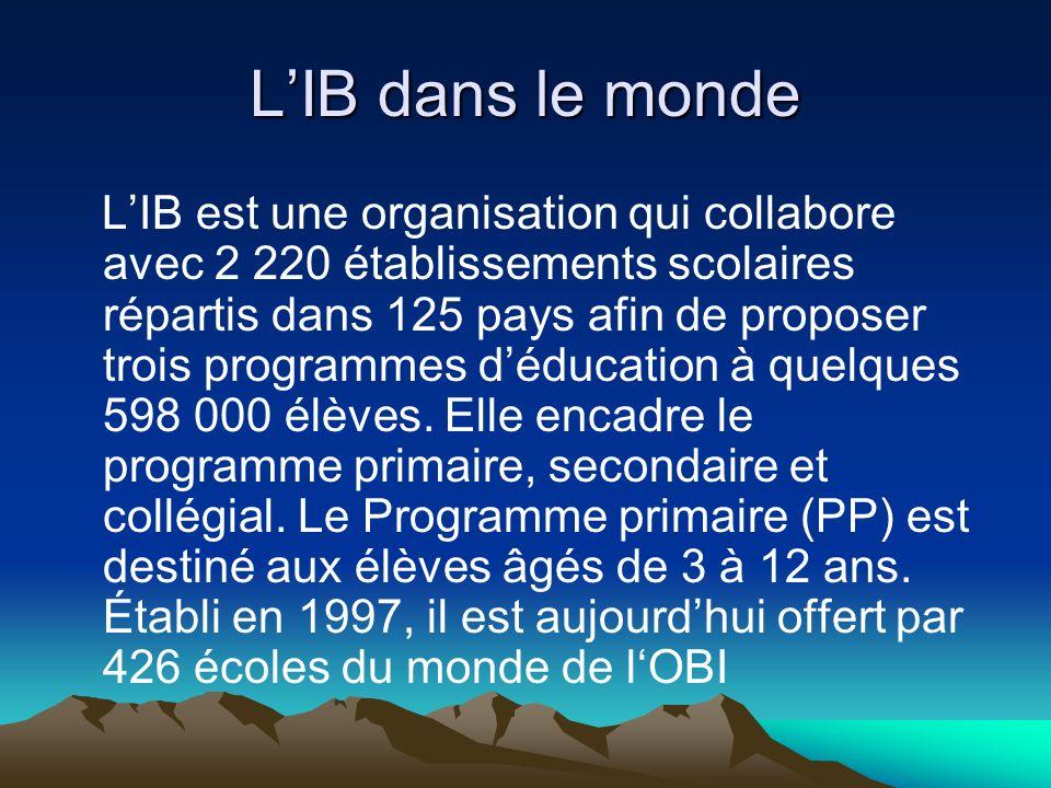 L'IB dans le monde