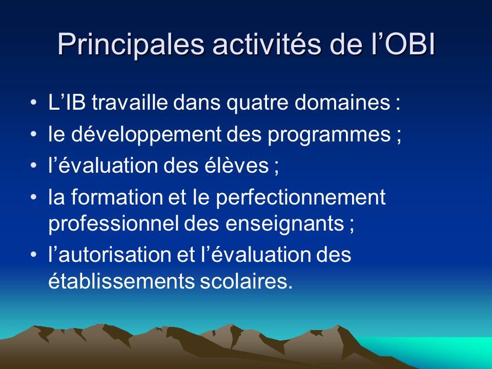 Principales activités de l'OBI