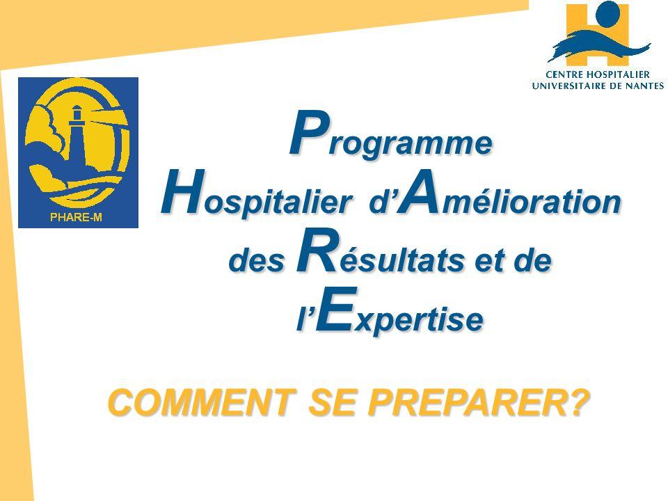 Programme Hospitalier d'Amélioration des Résultats et de l'Expertise