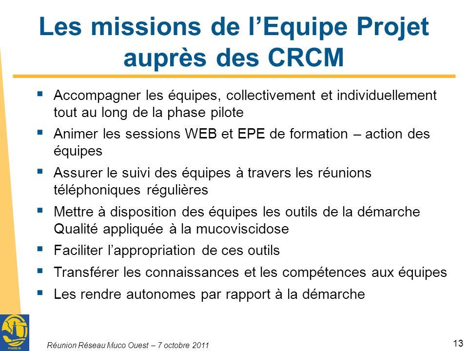 Les missions de l'Equipe Projet auprès des CRCM