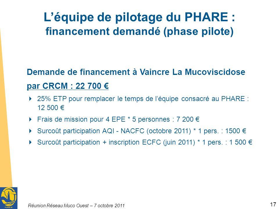 L'équipe de pilotage du PHARE : financement demandé (phase pilote)