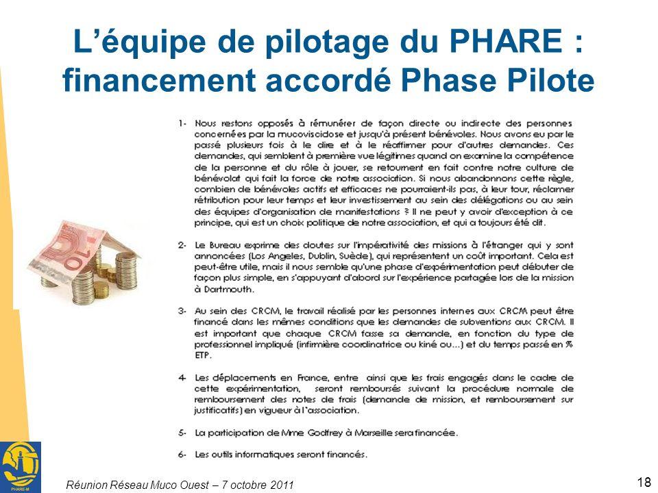 L'équipe de pilotage du PHARE : financement accordé Phase Pilote