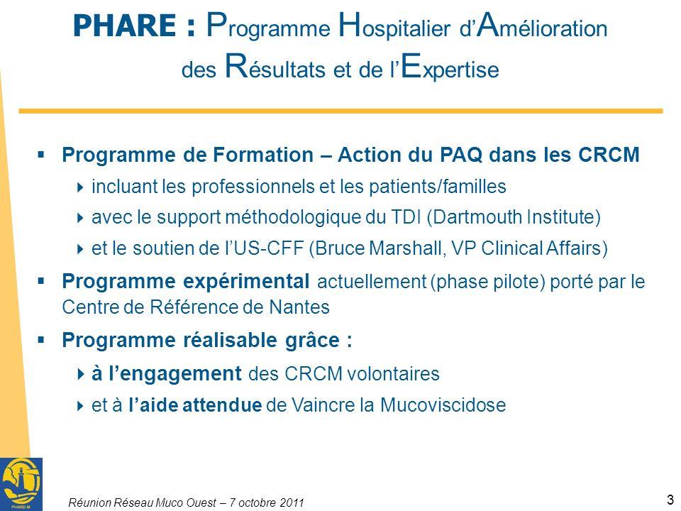 PHARE : Programme Hospitalier d'Amélioration
