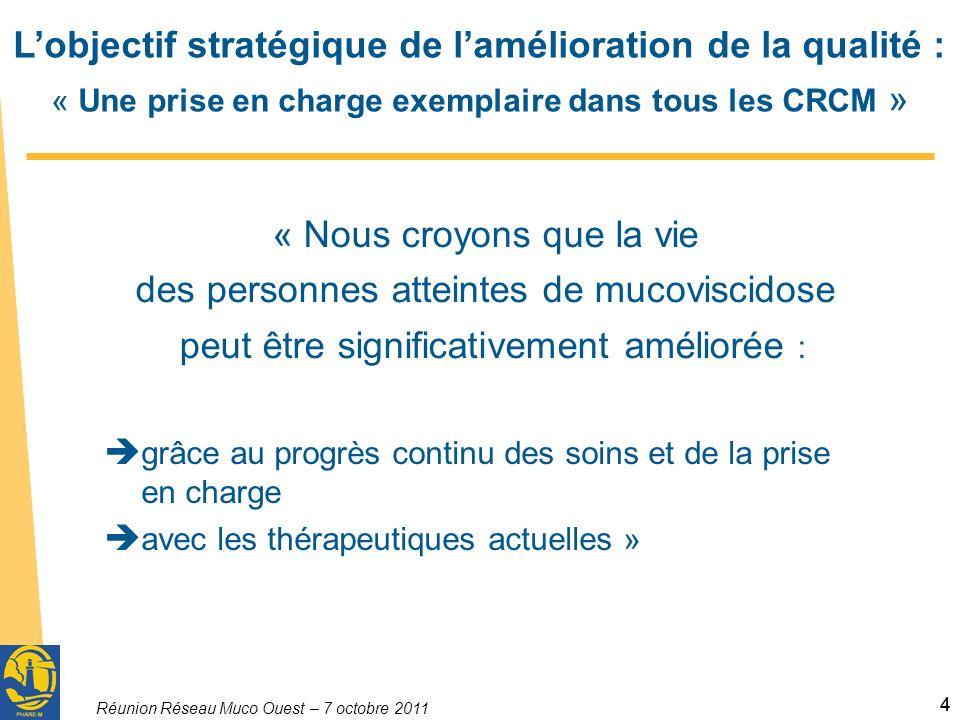 L'objectif stratégique de l'amélioration de la qualité :