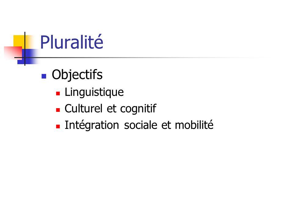 Pluralité Objectifs Linguistique Culturel et cognitif