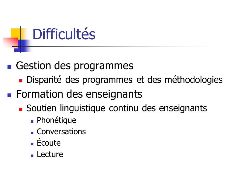 Difficultés Gestion des programmes Formation des enseignants
