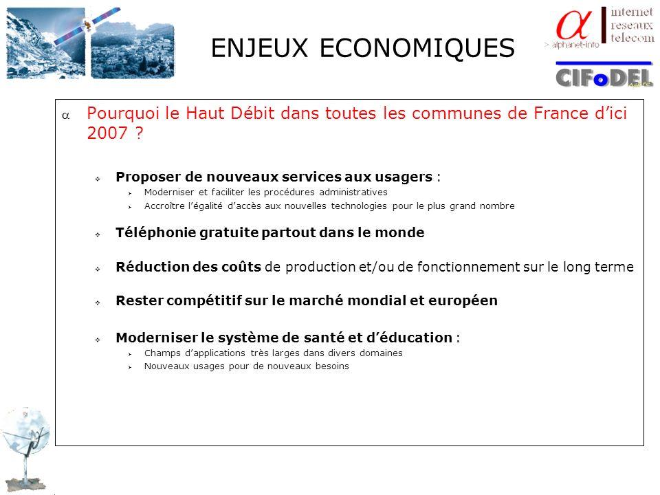 ENJEUX ECONOMIQUES Pourquoi le Haut Débit dans toutes les communes de France d'ici 2007 Proposer de nouveaux services aux usagers :