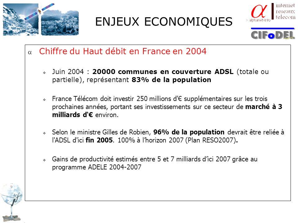 ENJEUX ECONOMIQUES Chiffre du Haut débit en France en 2004