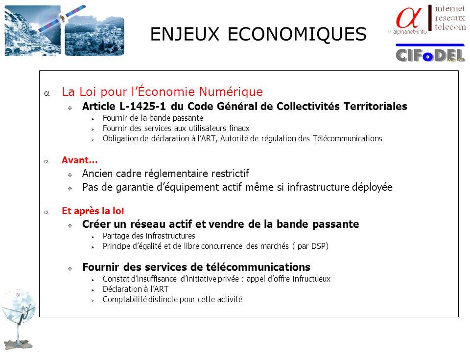 ENJEUX ECONOMIQUES La Loi pour l'Économie Numérique