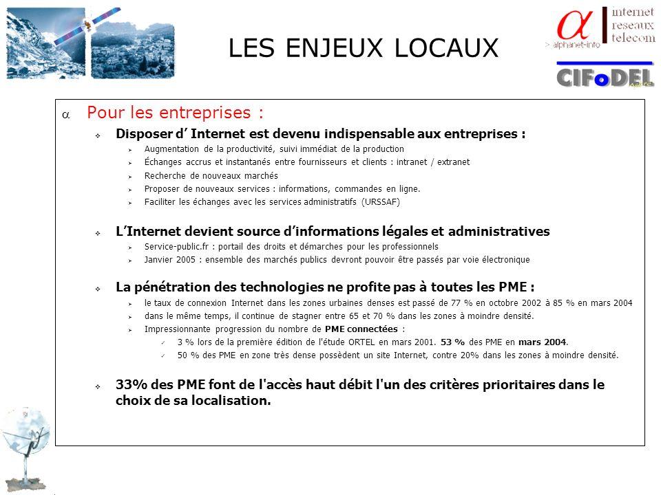 LES ENJEUX LOCAUX Pour les entreprises :