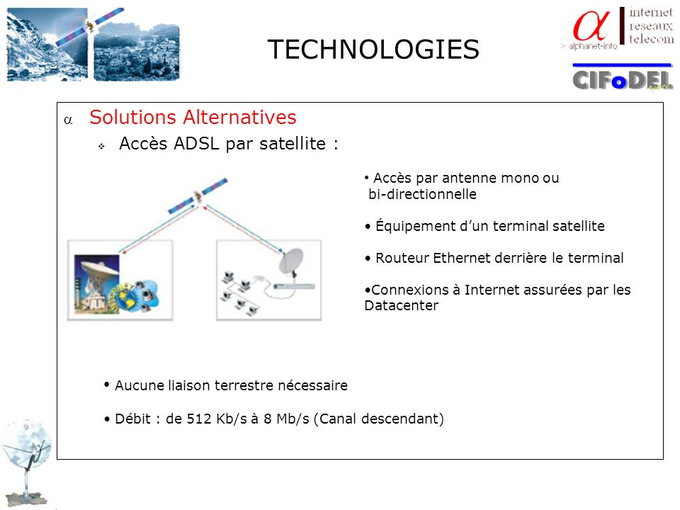 TECHNOLOGIES Solutions Alternatives