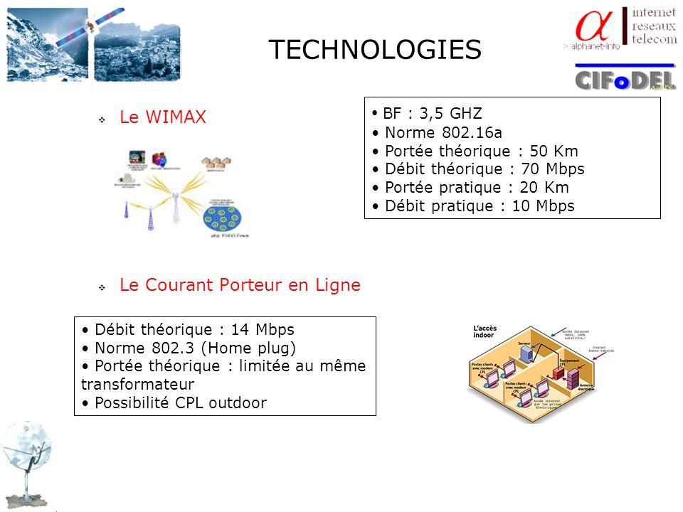 TECHNOLOGIES BF : 3,5 GHZ Le WIMAX Le Courant Porteur en Ligne