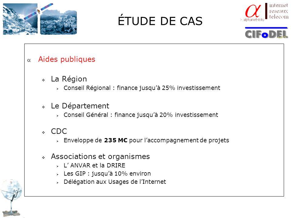ÉTUDE DE CAS Aides publiques La Région Le Département CDC