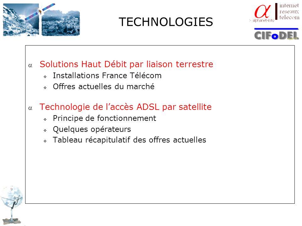 TECHNOLOGIES Solutions Haut Débit par liaison terrestre