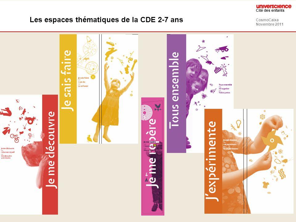 Les espaces thématiques de la CDE 2-7 ans