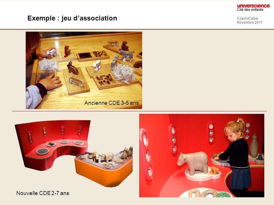 Exemple : jeu d'association