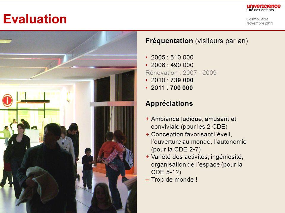 Evaluation Fréquentation (visiteurs par an) Appréciations